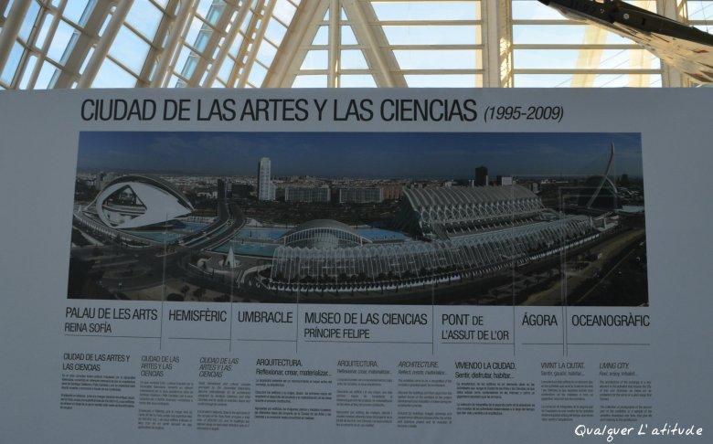 Museus Valencia